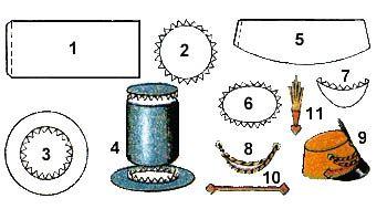 Как сделать цилиндр из бумаги своими